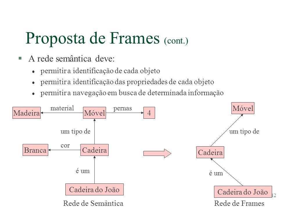242 Proposta de Frames (cont.) §A rede semântica deve: l permitir a identificação de cada objeto l permitir a identificação das propriedades de cada o