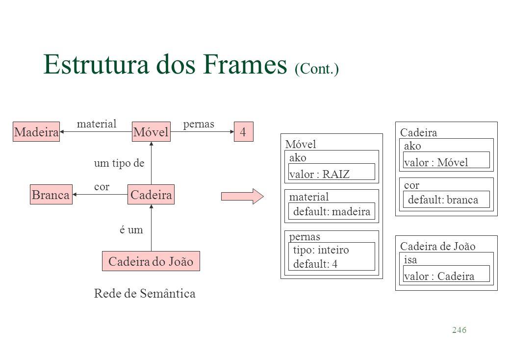246 Estrutura dos Frames (Cont.) Móvel valor : RAIZ ako material default: madeira pernas tipo: inteiro default: 4 Cadeira valor : Móvel ako cor defaul