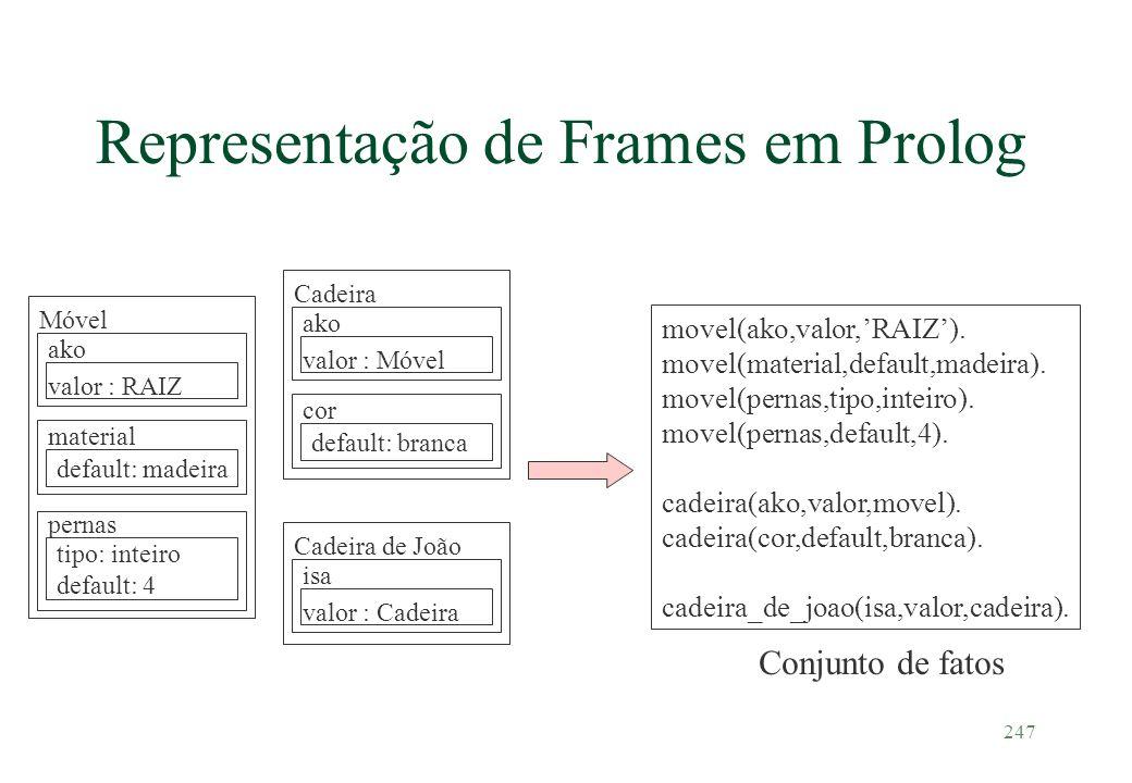 247 Representação de Frames em Prolog Móvel valor : RAIZ ako material default: madeira pernas tipo: inteiro default: 4 Cadeira valor : Móvel ako cor d