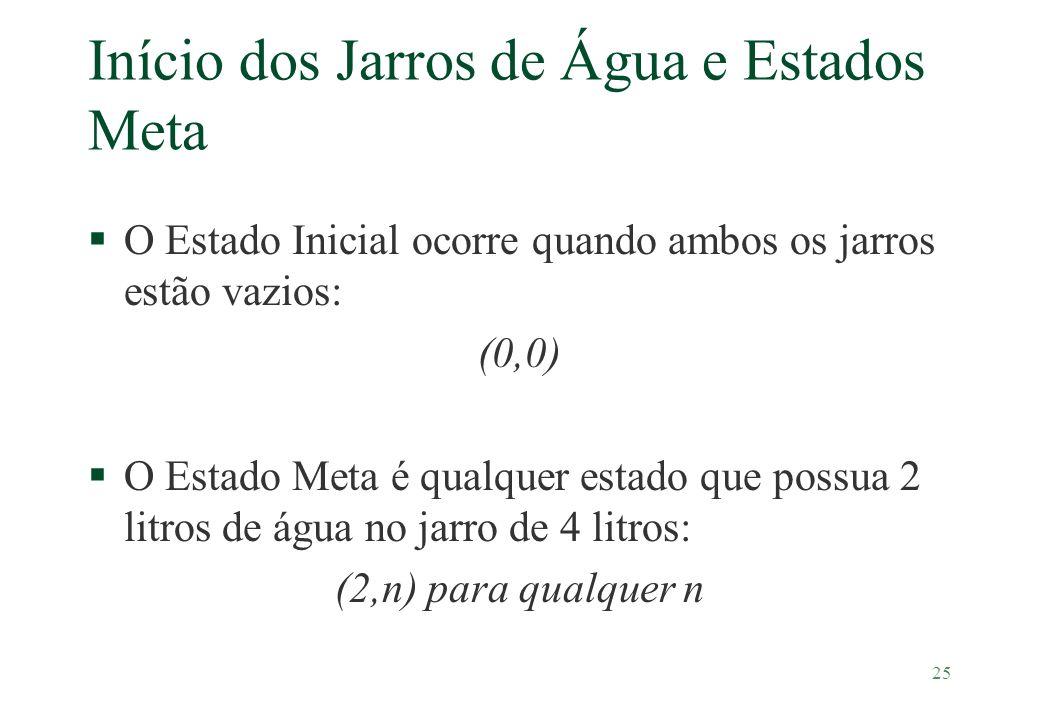 25 Início dos Jarros de Água e Estados Meta §O Estado Inicial ocorre quando ambos os jarros estão vazios: (0,0) §O Estado Meta é qualquer estado que p