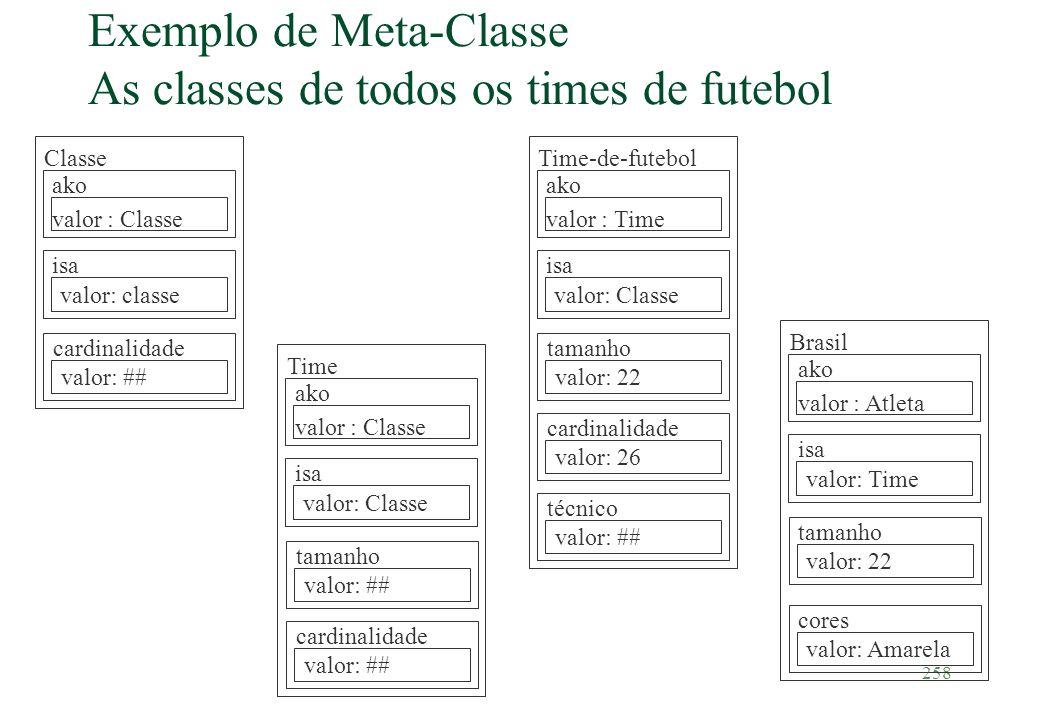 258 Exemplo de Meta-Classe As classes de todos os times de futebol Classe valor : Classe ako isa valor: classe cardinalidade valor: ## Time valor : Cl