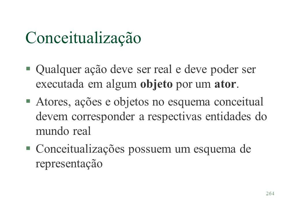 264 Conceitualização §Qualquer ação deve ser real e deve poder ser executada em algum objeto por um ator. §Atores, ações e objetos no esquema conceitu