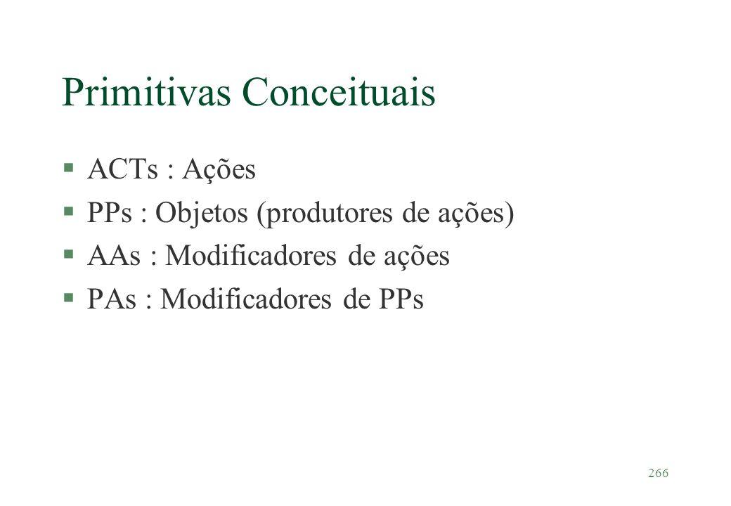 266 Primitivas Conceituais §ACTs : Ações §PPs : Objetos (produtores de ações) §AAs : Modificadores de ações §PAs : Modificadores de PPs