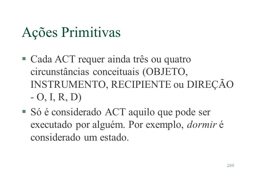 269 Ações Primitivas §Cada ACT requer ainda três ou quatro circunstâncias conceituais (OBJETO, INSTRUMENTO, RECIPIENTE ou DIREÇÃO - O, I, R, D) §Só é