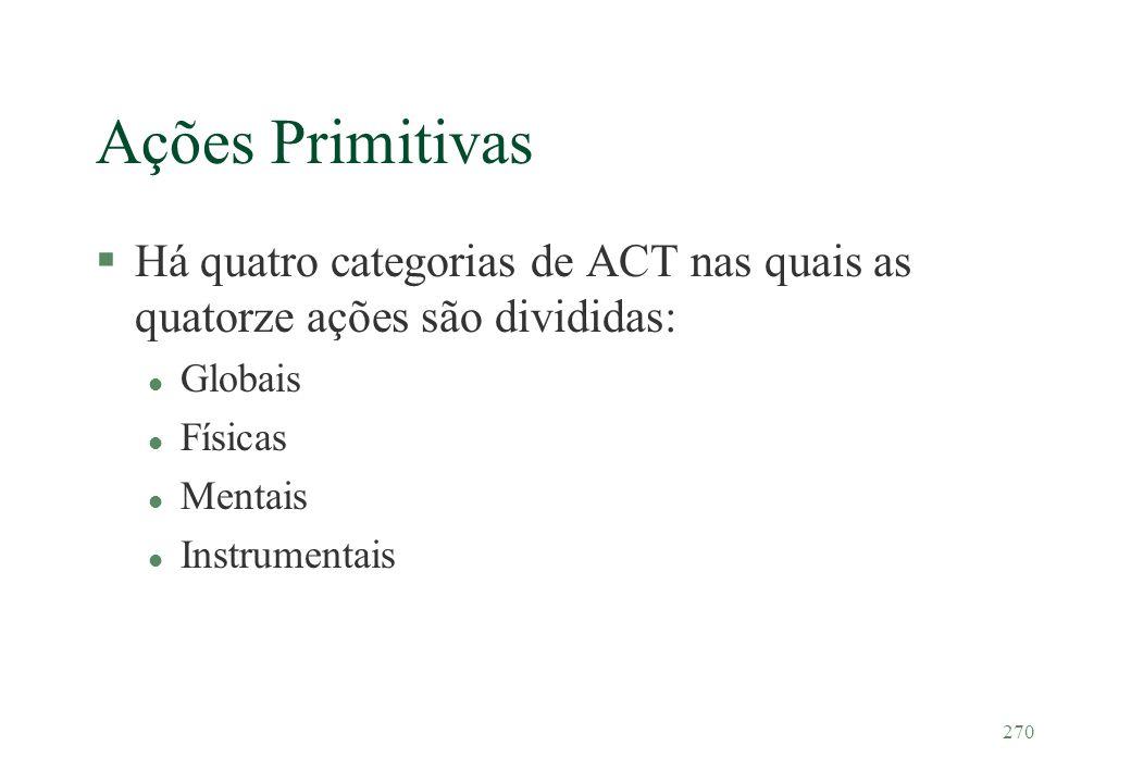 270 Ações Primitivas §Há quatro categorias de ACT nas quais as quatorze ações são divididas: l Globais l Físicas l Mentais l Instrumentais