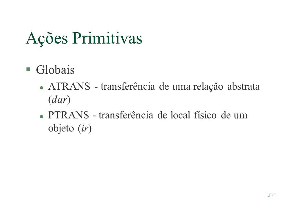 271 Ações Primitivas §Globais l ATRANS - transferência de uma relação abstrata (dar) l PTRANS - transferência de local físico de um objeto (ir)