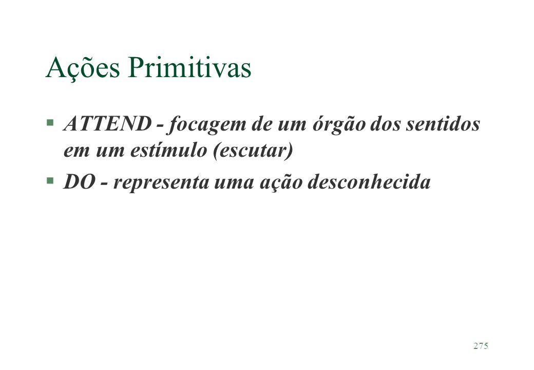 275 Ações Primitivas §ATTEND - focagem de um órgão dos sentidos em um estímulo (escutar) §DO - representa uma ação desconhecida