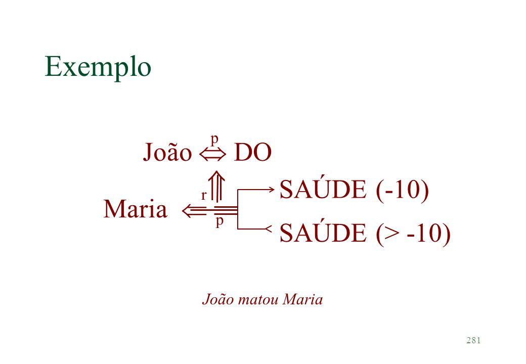 281 Exemplo João matou Maria João DO Maria SAÚDE (-10) SAÚDE (> -10) r p p