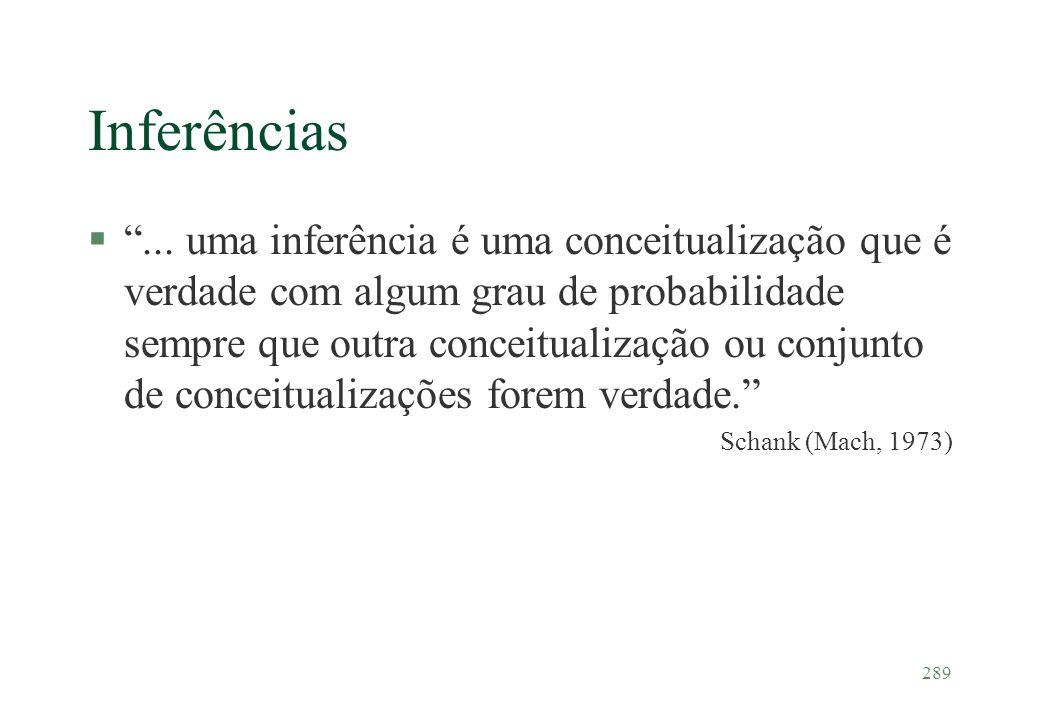 289 Inferências §... uma inferência é uma conceitualização que é verdade com algum grau de probabilidade sempre que outra conceitualização ou conjunto