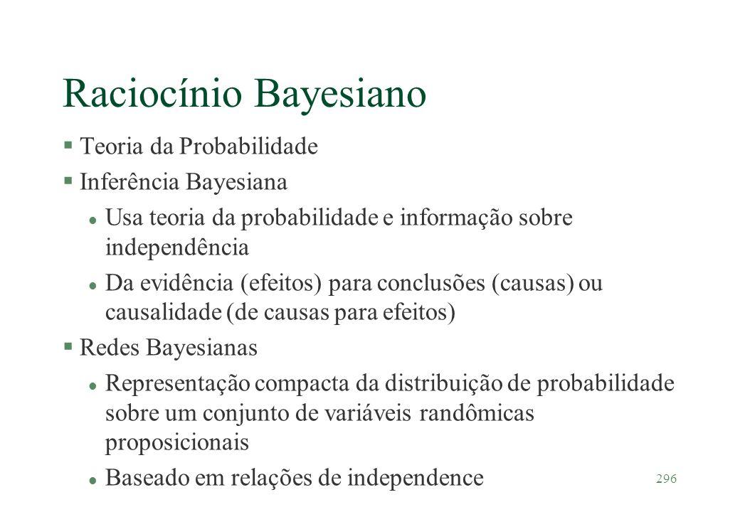 296 Raciocínio Bayesiano §Teoria da Probabilidade §Inferência Bayesiana l Usa teoria da probabilidade e informação sobre independência l Da evidência