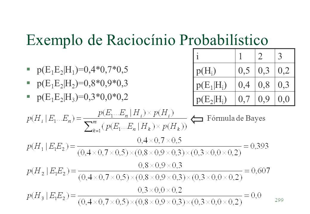 299 Exemplo de Raciocínio Probabilístico §p(E 1 E 2  H 1 )=0,4*0,7*0,5 §p(E 1 E 2  H 2 )=0,8*0,9*0,3 §p(E 1 E 2  H 3 )=0,3*0,0*0,2 i123 p(H i )0,50,30