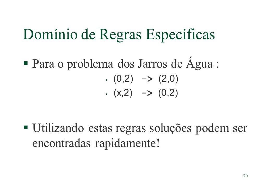 30 Domínio de Regras Específicas §Para o problema dos Jarros de Água : (0,2) -> (2,0) (x,2) -> (0,2) §Utilizando estas regras soluções podem ser encon
