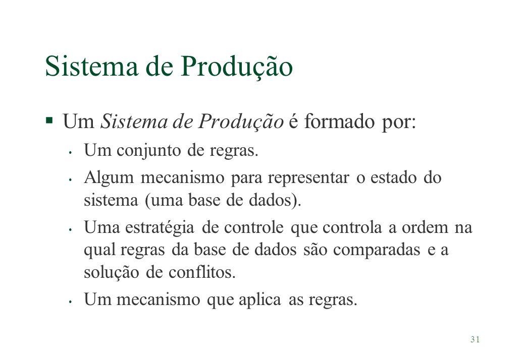 31 Sistema de Produção §Um Sistema de Produção é formado por: Um conjunto de regras. Algum mecanismo para representar o estado do sistema (uma base de