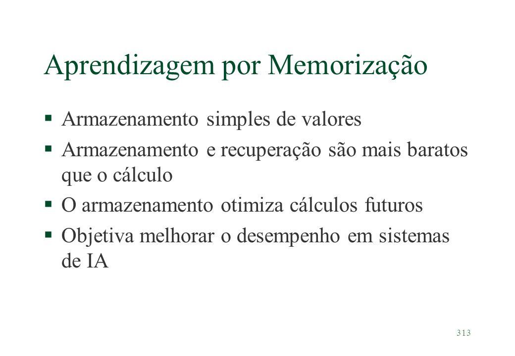 313 Aprendizagem por Memorização §Armazenamento simples de valores §Armazenamento e recuperação são mais baratos que o cálculo §O armazenamento otimiz