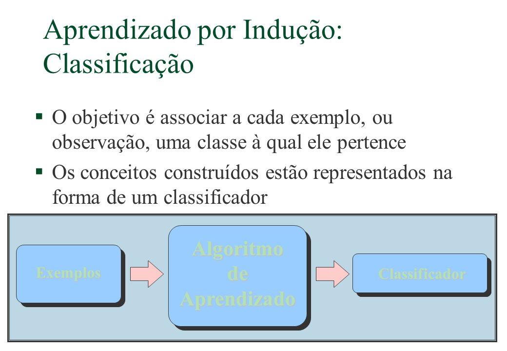317 Aprendizado por Indução: Classificação §O objetivo é associar a cada exemplo, ou observação, uma classe à qual ele pertence §Os conceitos construí