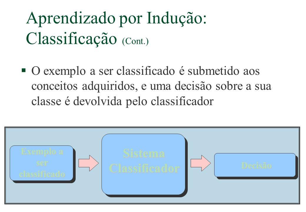318 Aprendizado por Indução: Classificação (Cont.) Exemplo a ser classificado SistemaClassificador Decisão §O exemplo a ser classificado é submetido a
