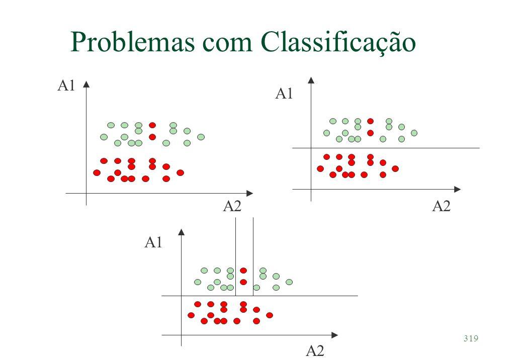 319 Problemas com Classificação A1 A2 A1 A2 A1 A2