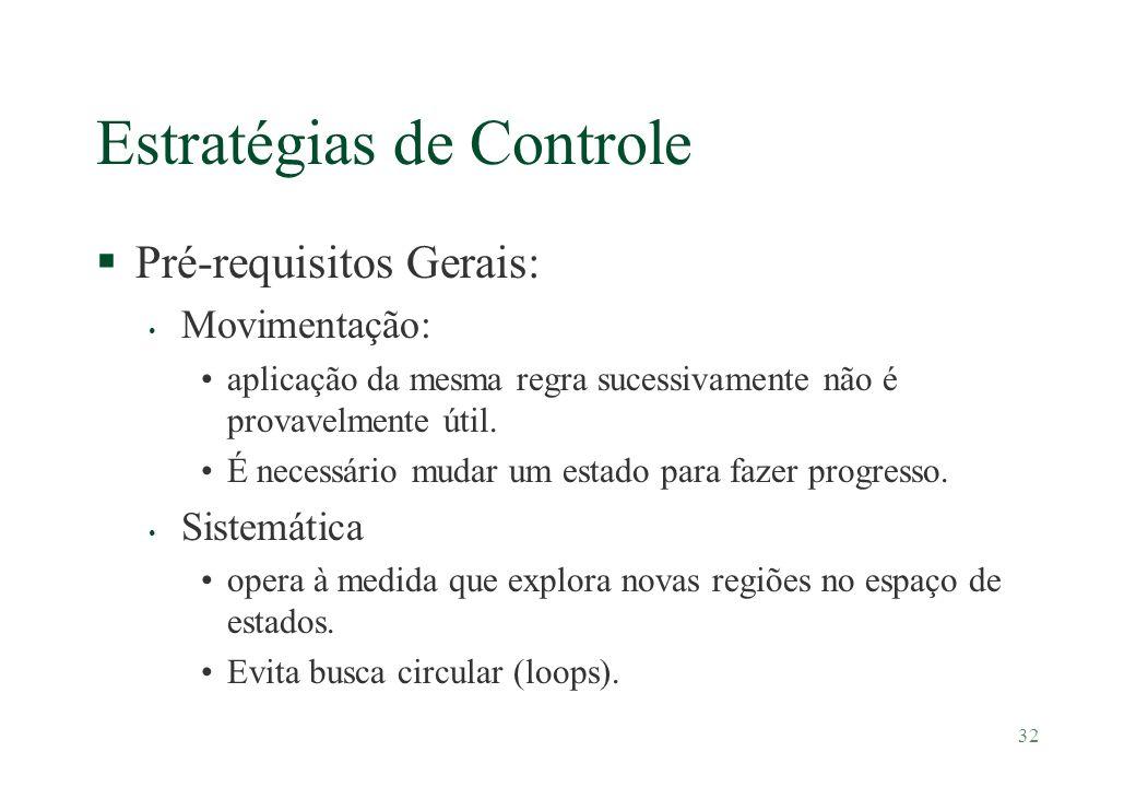 32 Estratégias de Controle §Pré-requisitos Gerais: Movimentação: aplicação da mesma regra sucessivamente não é provavelmente útil. É necessário mudar