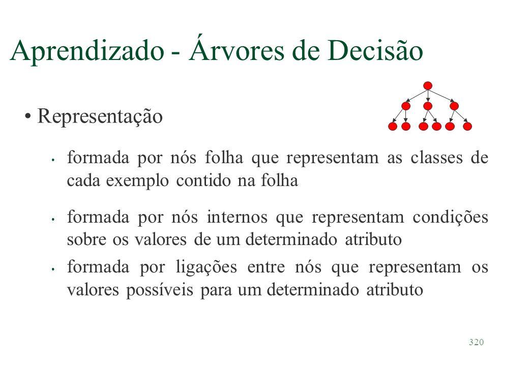 320 Aprendizado - Árvores de Decisão formada por nós folha que representam as classes de cada exemplo contido na folha formada por nós internos que re