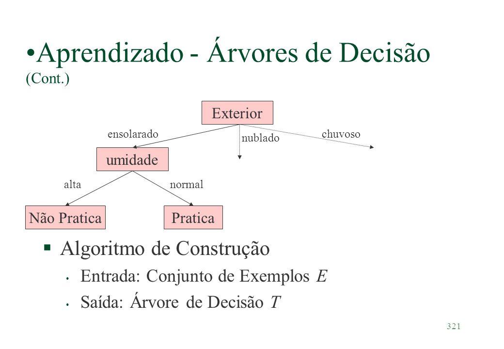 321 Aprendizado - Árvores de Decisão (Cont.) §Algoritmo de Construção Entrada: Conjunto de Exemplos E Saída: Árvore de Decisão T Exterior ensolaradoch