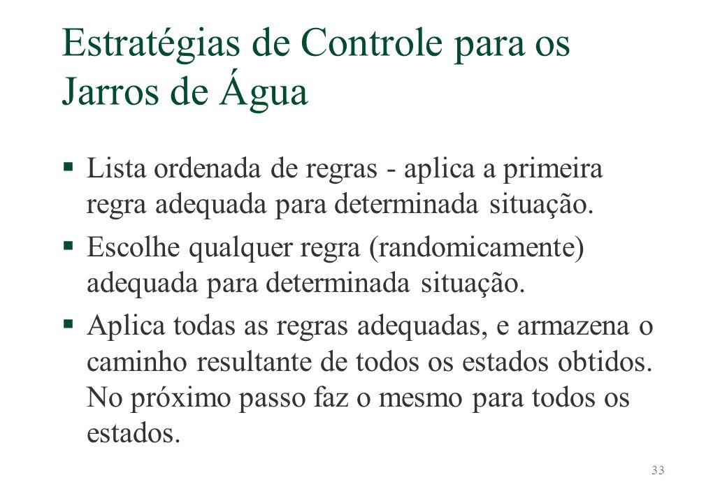 33 Estratégias de Controle para os Jarros de Água §Lista ordenada de regras - aplica a primeira regra adequada para determinada situação. §Escolhe qua