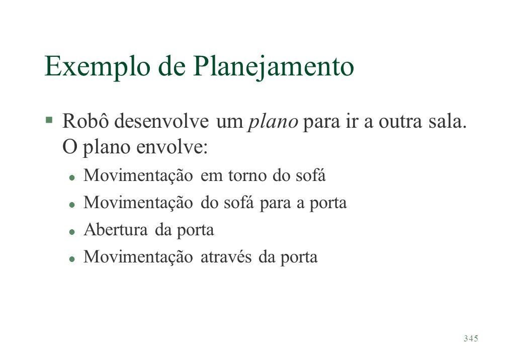 345 Exemplo de Planejamento §Robô desenvolve um plano para ir a outra sala. O plano envolve: l Movimentação em torno do sofá l Movimentação do sofá pa