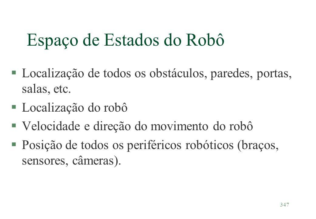 347 Espaço de Estados do Robô §Localização de todos os obstáculos, paredes, portas, salas, etc. §Localização do robô §Velocidade e direção do moviment