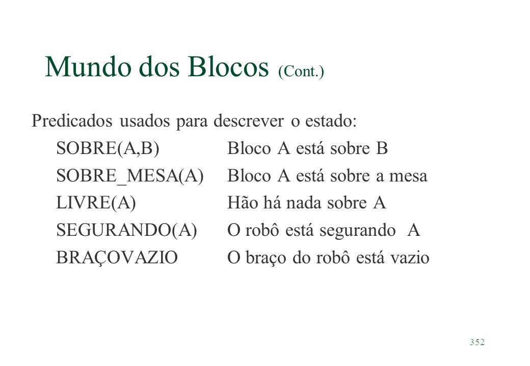 352 Mundo dos Blocos (Cont.) Predicados usados para descrever o estado: SOBRE(A,B)Bloco A está sobre B SOBRE_MESA(A)Bloco A está sobre a mesa LIVRE(A)