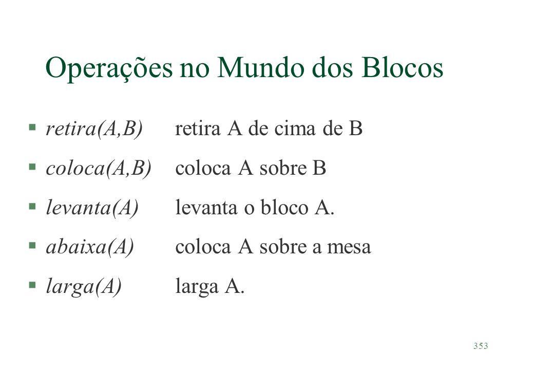 353 Operações no Mundo dos Blocos §retira(A,B)retira A de cima de B §coloca(A,B) coloca A sobre B §levanta(A) levanta o bloco A. §abaixa(A) coloca A s
