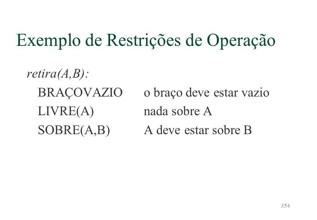 354 Exemplo de Restrições de Operação retira(A,B): BRAÇOVAZIOo braço deve estar vazio LIVRE(A)nada sobre A SOBRE(A,B)A deve estar sobre B