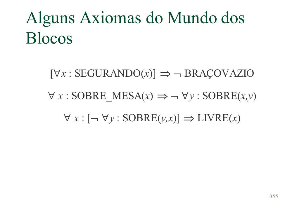 355 Alguns Axiomas do Mundo dos Blocos [ x : SEGURANDO(x)] BRAÇOVAZIO x : SOBRE_MESA(x) y : SOBRE(x,y) x : [ y : SOBRE(y,x)] LIVRE(x)