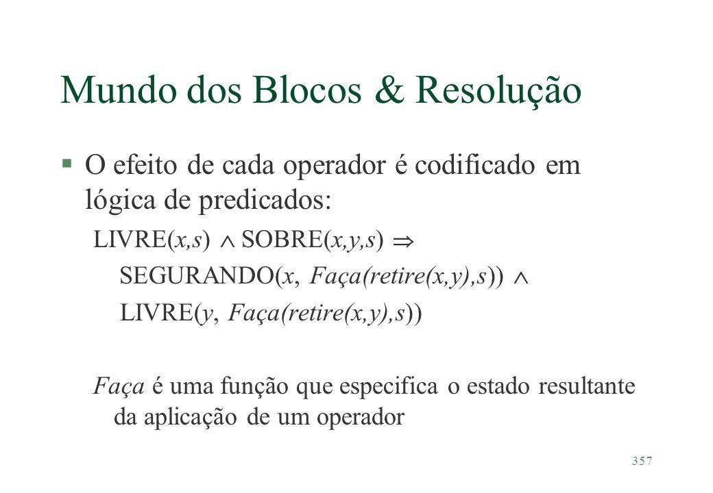 357 Mundo dos Blocos & Resolução §O efeito de cada operador é codificado em lógica de predicados: LIVRE(x,s) SOBRE(x,y,s) SEGURANDO(x, Faça(retire(x,y