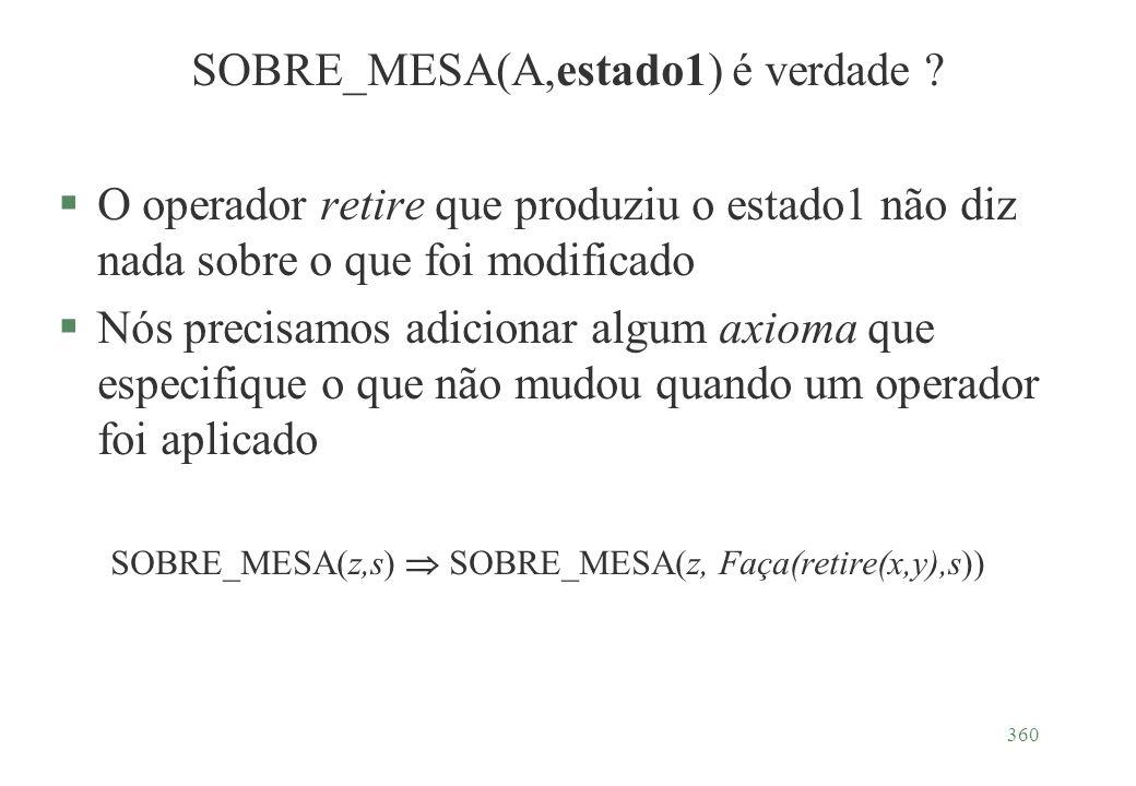 360 SOBRE_MESA(A,estado1) é verdade ? §O operador retire que produziu o estado1 não diz nada sobre o que foi modificado §Nós precisamos adicionar algu
