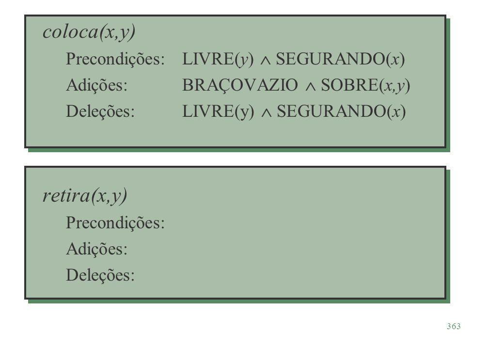 363 coloca(x,y) Precondições: LIVRE(y) SEGURANDO(x) Adições: BRAÇOVAZIO SOBRE(x,y) Deleções:LIVRE(y) SEGURANDO(x) retira(x,y) Precondições: Adições: D