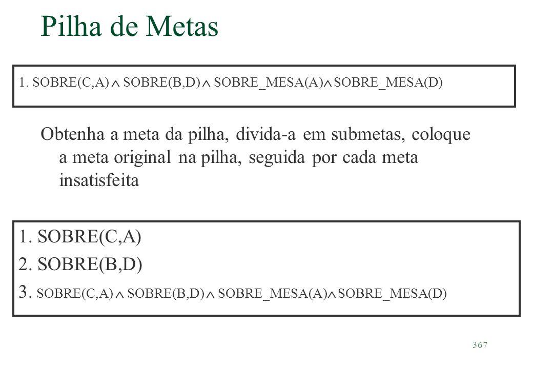 367 Pilha de Metas 1. SOBRE(C,A) 2. SOBRE(B,D) 3. SOBRE(C,A) SOBRE(B,D) SOBRE_MESA(A) SOBRE_MESA(D) 1. SOBRE(C,A) SOBRE(B,D) SOBRE_MESA(A) SOBRE_MESA(