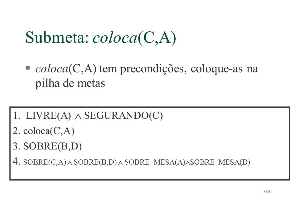 369 Submeta: coloca(C,A) §coloca(C,A) tem precondições, coloque-as na pilha de metas 1. LIVRE(A) SEGURANDO(C) 2. coloca(C,A) 3. SOBRE(B,D) 4. SOBRE(C,