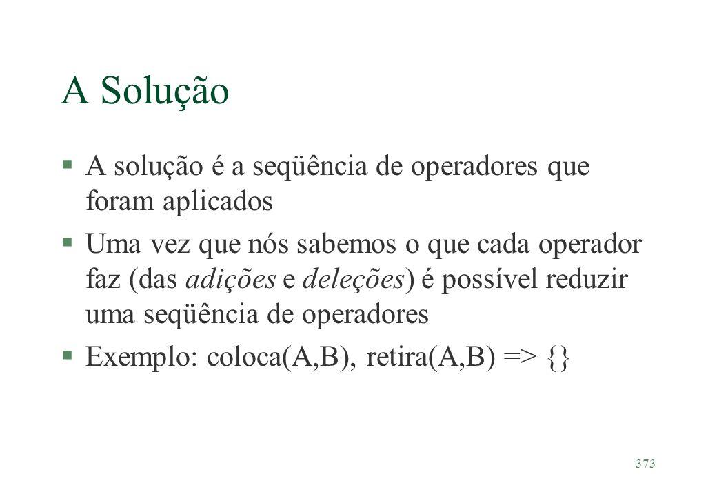 373 A Solução §A solução é a seqüência de operadores que foram aplicados §Uma vez que nós sabemos o que cada operador faz (das adições e deleções) é p