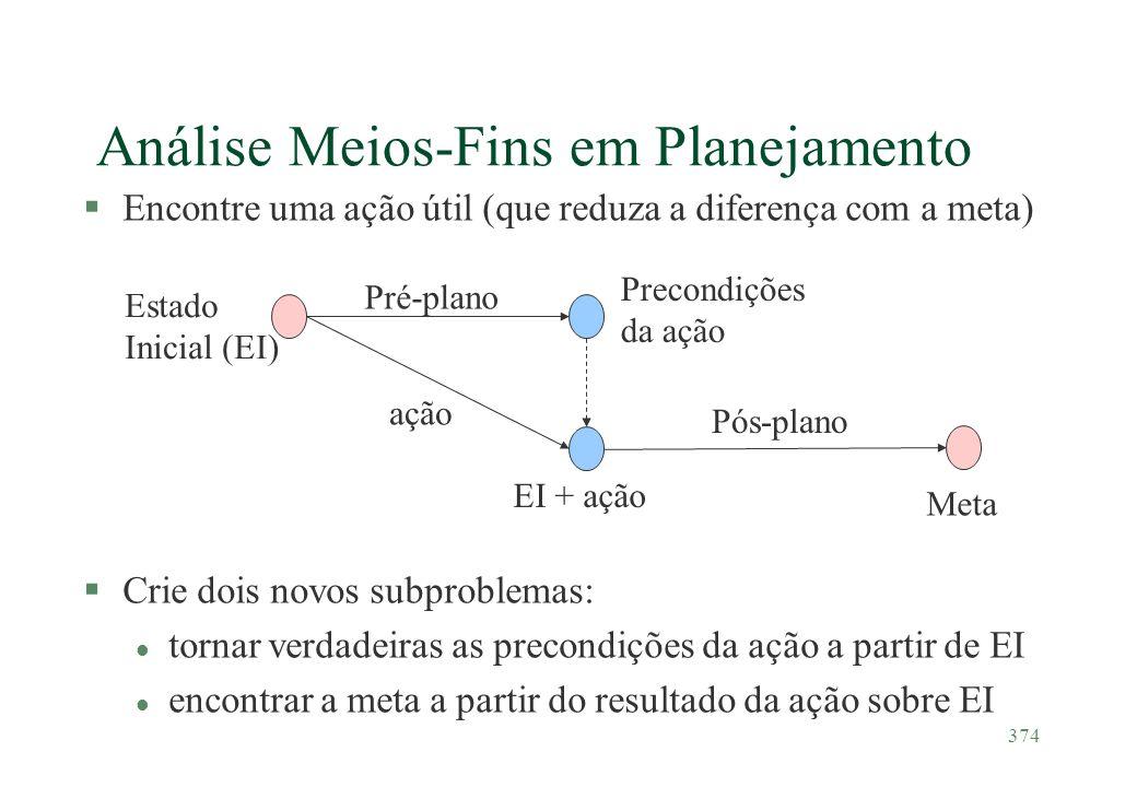 374 Análise Meios-Fins em Planejamento §Encontre uma ação útil (que reduza a diferença com a meta) §Crie dois novos subproblemas: l tornar verdadeiras