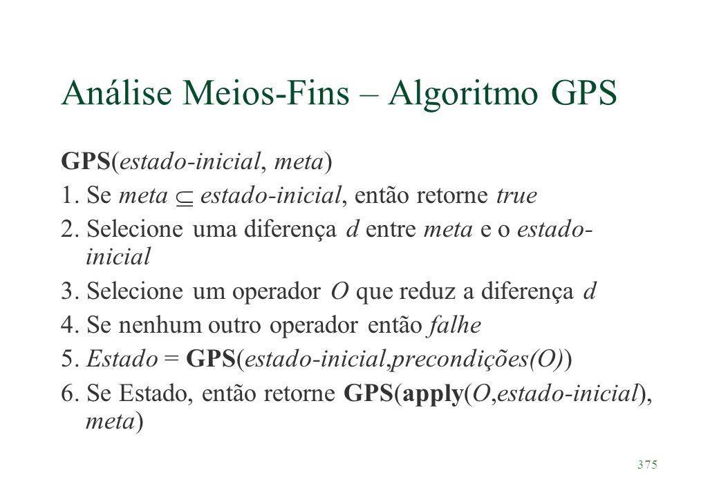375 Análise Meios-Fins – Algoritmo GPS GPS(estado-inicial, meta) 1. Se meta estado-inicial, então retorne true 2. Selecione uma diferença d entre meta
