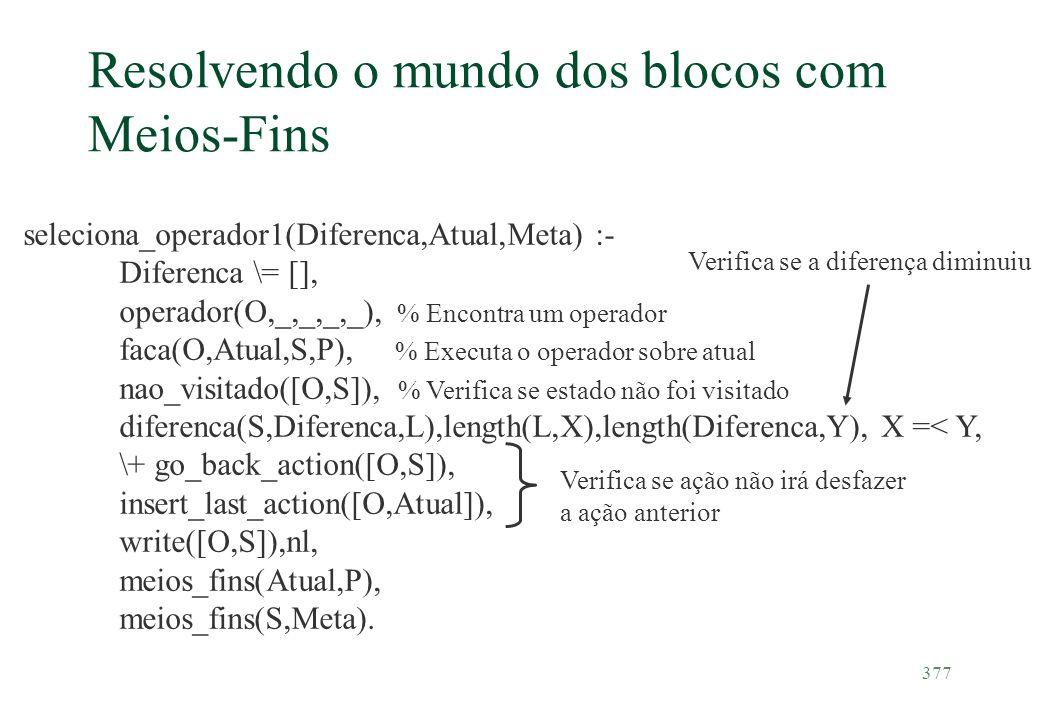 377 Resolvendo o mundo dos blocos com Meios-Fins seleciona_operador1(Diferenca,Atual,Meta) :- Diferenca \= [], operador(O,_,_,_,_), % Encontra um oper