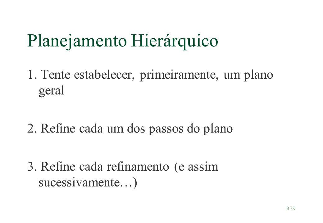 379 Planejamento Hierárquico 1. Tente estabelecer, primeiramente, um plano geral 2. Refine cada um dos passos do plano 3. Refine cada refinamento (e a