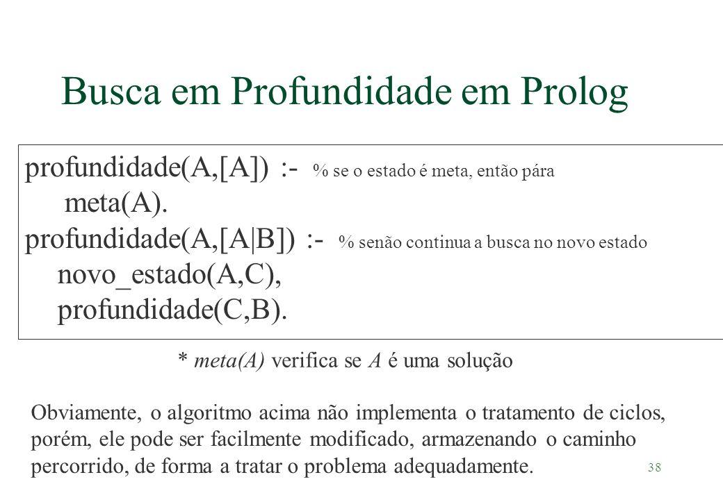38 Busca em Profundidade em Prolog profundidade(A,[A]) :- % se o estado é meta, então pára meta(A). profundidade(A,[A B]) :- % senão continua a busca