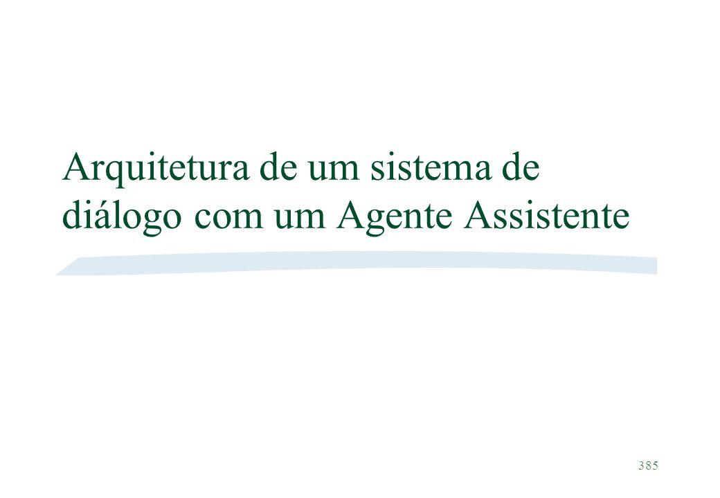 385 Arquitetura de um sistema de diálogo com um Agente Assistente