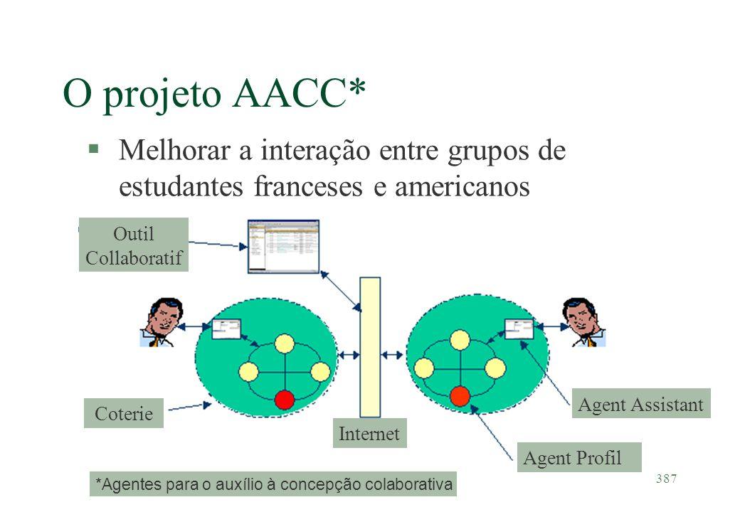 387 O projeto AACC* §Melhorar a interação entre grupos de estudantes franceses e americanos Agent Assistant Agent Profil Internet Outil Collaboratif C
