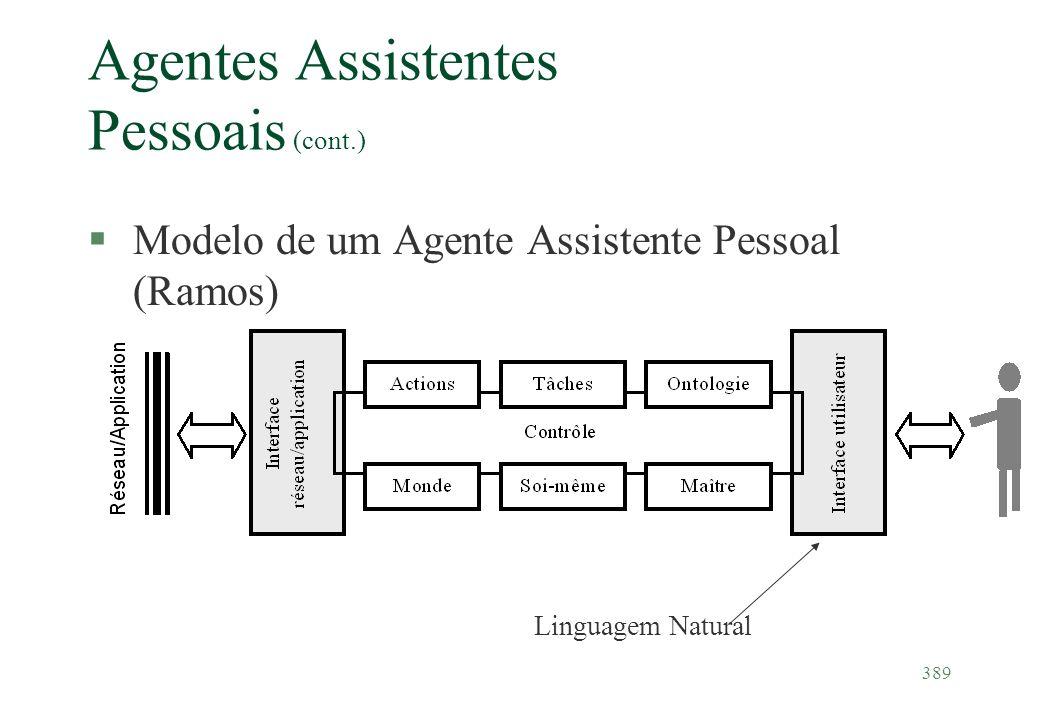 389 Agentes Assistentes Pessoais (cont.) §Modelo de um Agente Assistente Pessoal (Ramos) Linguagem Natural