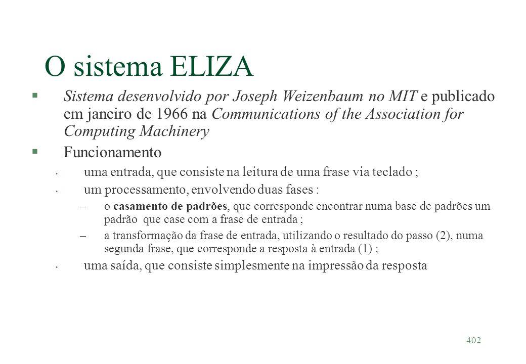 402 O sistema ELIZA §Sistema desenvolvido por Joseph Weizenbaum no MIT e publicado em janeiro de 1966 na Communications of the Association for Computi