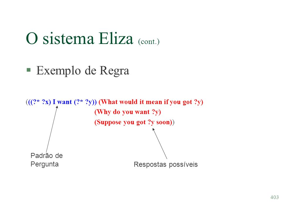 403 O sistema Eliza (cont.) §Exemplo de Regra (((?* ?x) I want (?* ?y)) (What would it mean if you got ?y) (Why do you want ?y) (Suppose you got ?y so