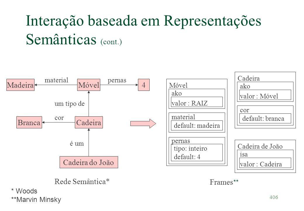 406 Interação baseada em Representações Semânticas (cont.) Móvel valor : RAIZ ako material default: madeira pernas tipo: inteiro default: 4 Cadeira va