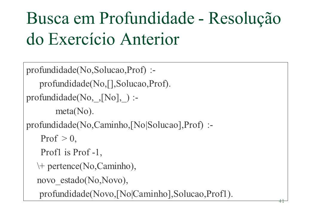 41 Busca em Profundidade - Resolução do Exercício Anterior profundidade(No,Solucao,Prof) :- profundidade(No,[],Solucao,Prof). profundidade(No,_,[No],_