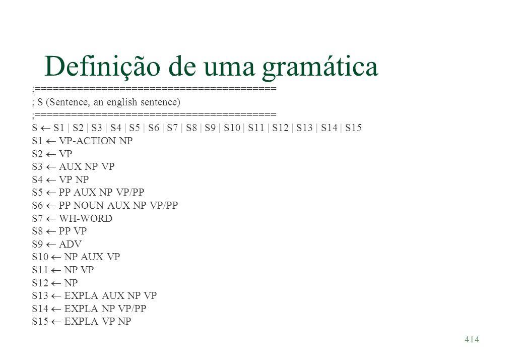 414 Definição de uma gramática ;======================================== ; S (Sentence, an english sentence) ;========================================